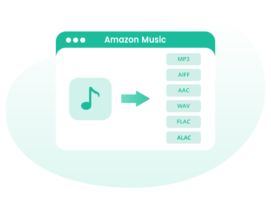 convert amazon music to mp3 or aac