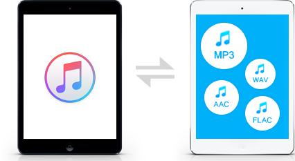 convert apple music songs to mp3