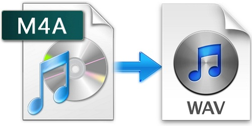 iTunes M4A to WAV Converter for Mac, convert any iTunes