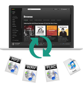 Spotify to MP3, AAC